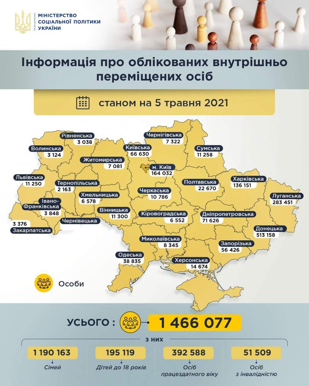 карта переселенців