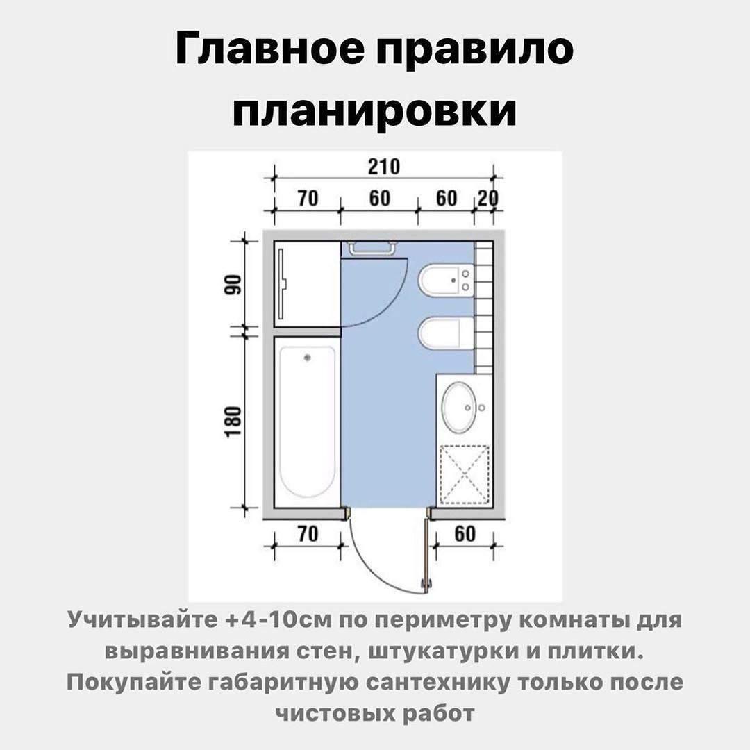 планирования ванной комнаты