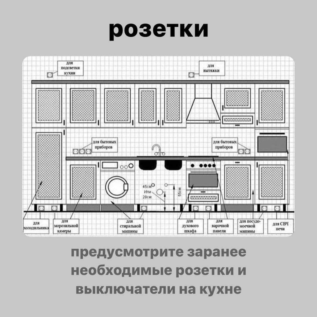 розетки для кухні