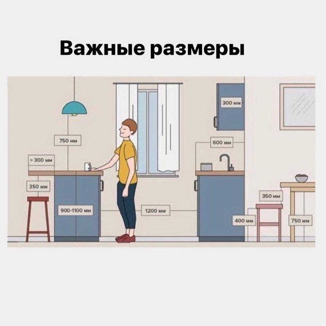 ергономіка кухні
