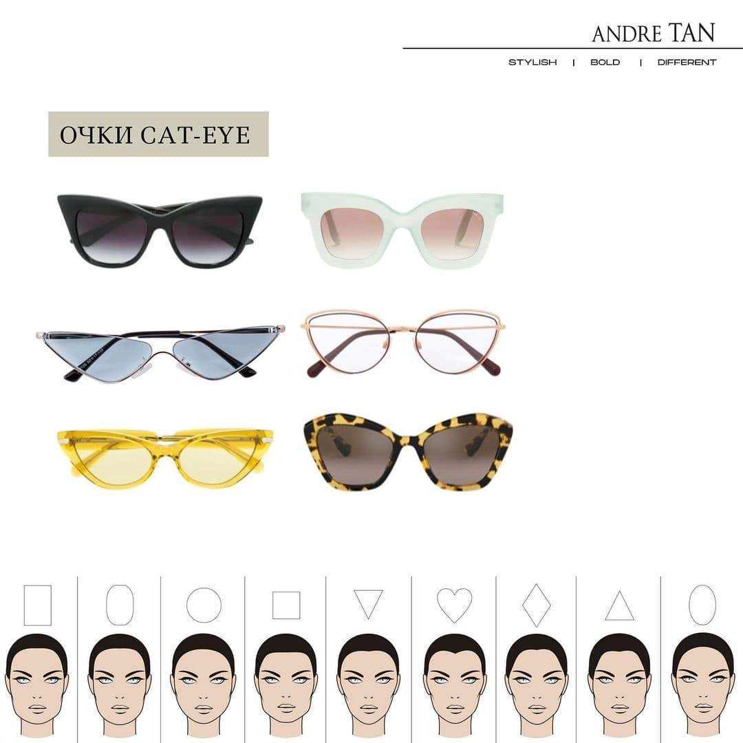 Андре Дан дав цінні поради щодо вибору окулярів
