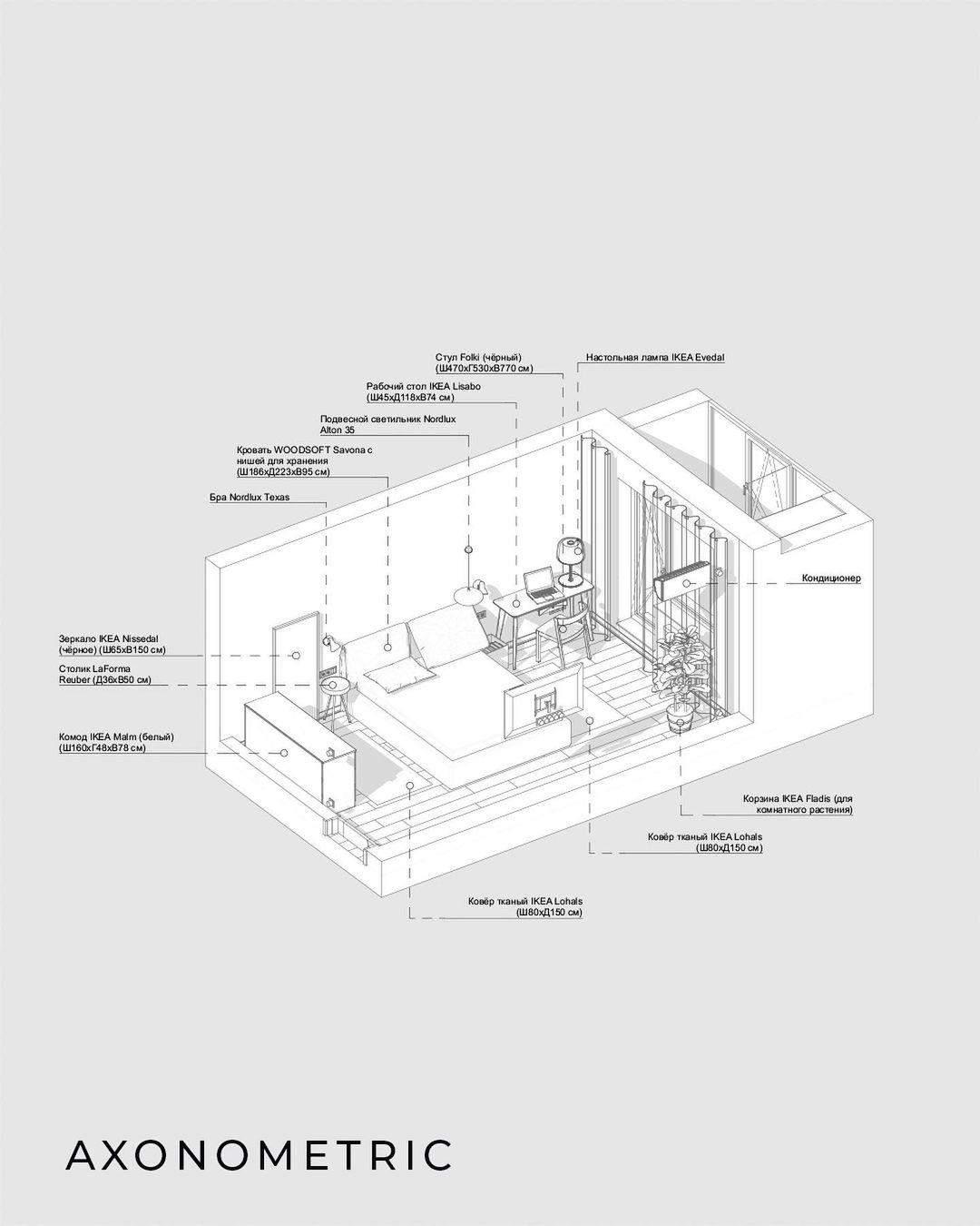 планирование спальни