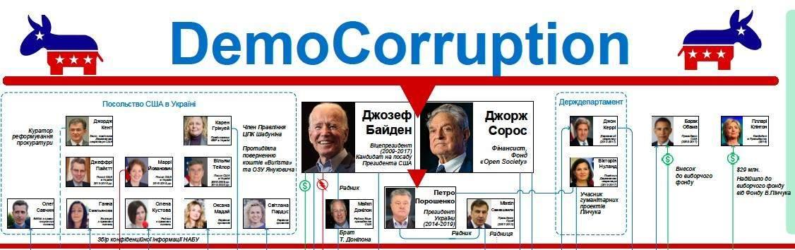 Інфографіка з фейсбук-сторінки Деркача