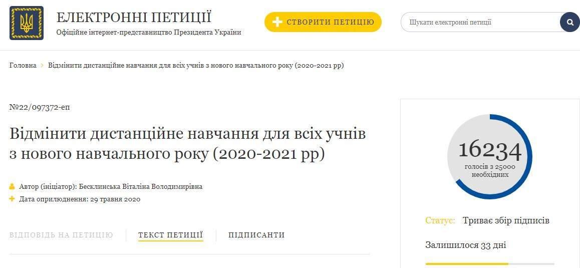 петиція