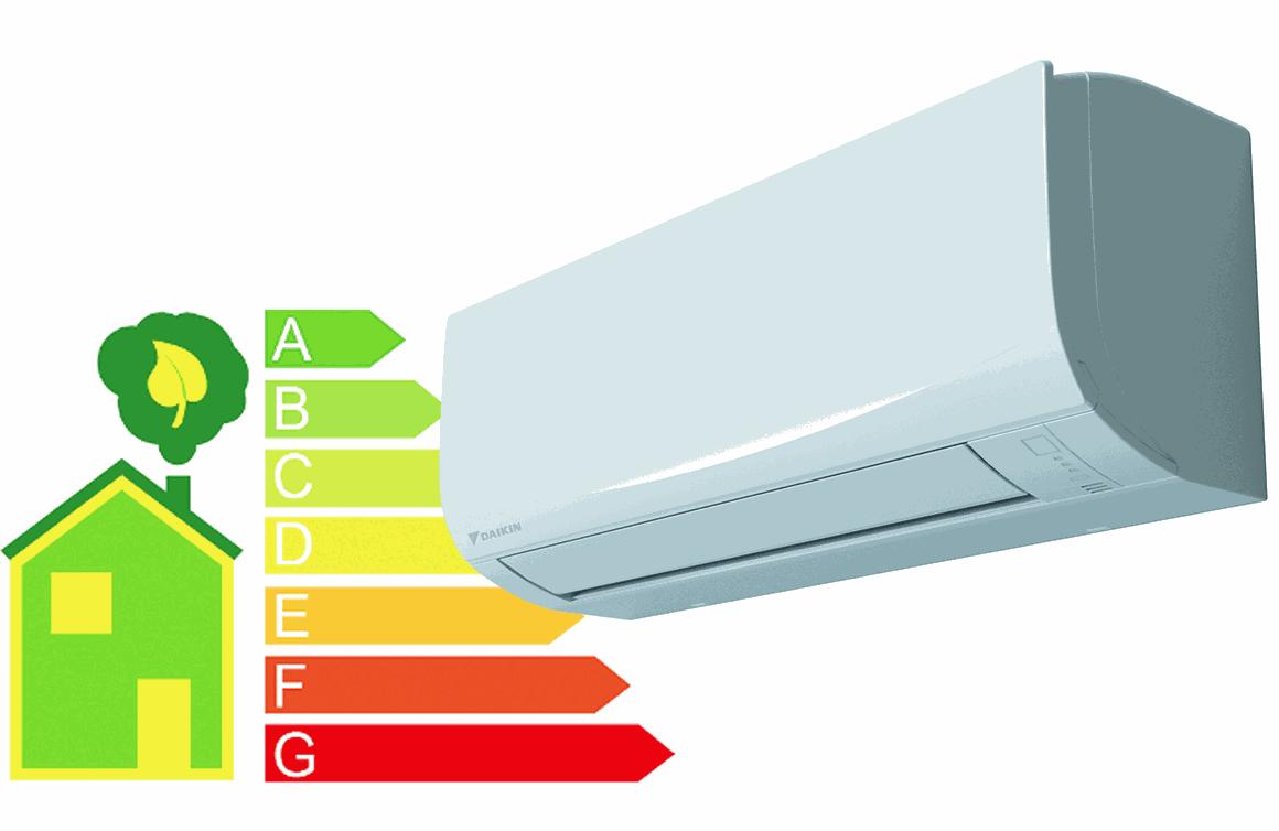 Обирайте техніку, клас якої відповідатиме сучасним стандартам енергоефективності