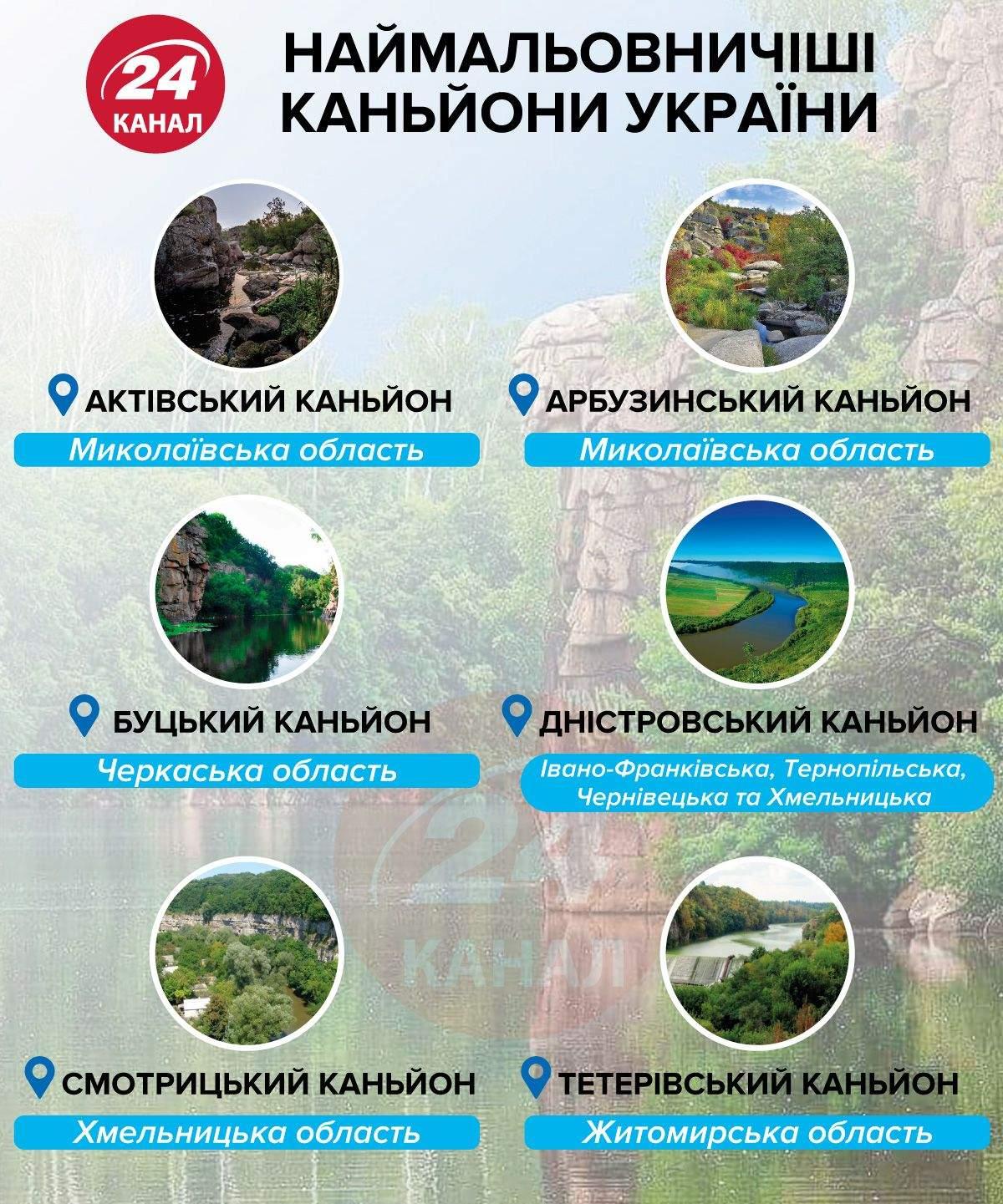 Каньйони України інфографіка 24 канал