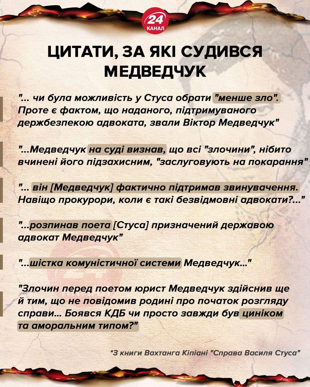 Цитаты, за которые судился Медведчук инфографика 24 канал