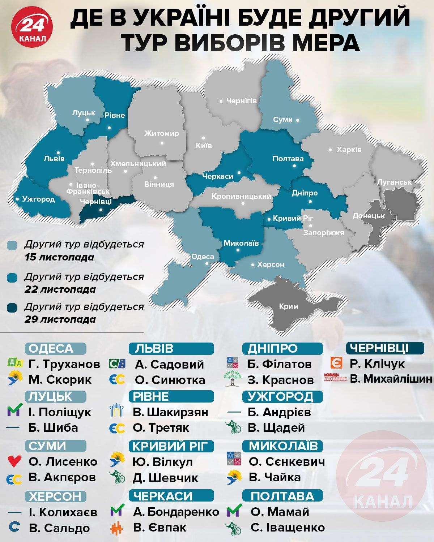 Де відбудеться другий тур виборів мера інфографіка 24 канал