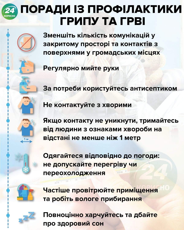 Как защититься от вируса