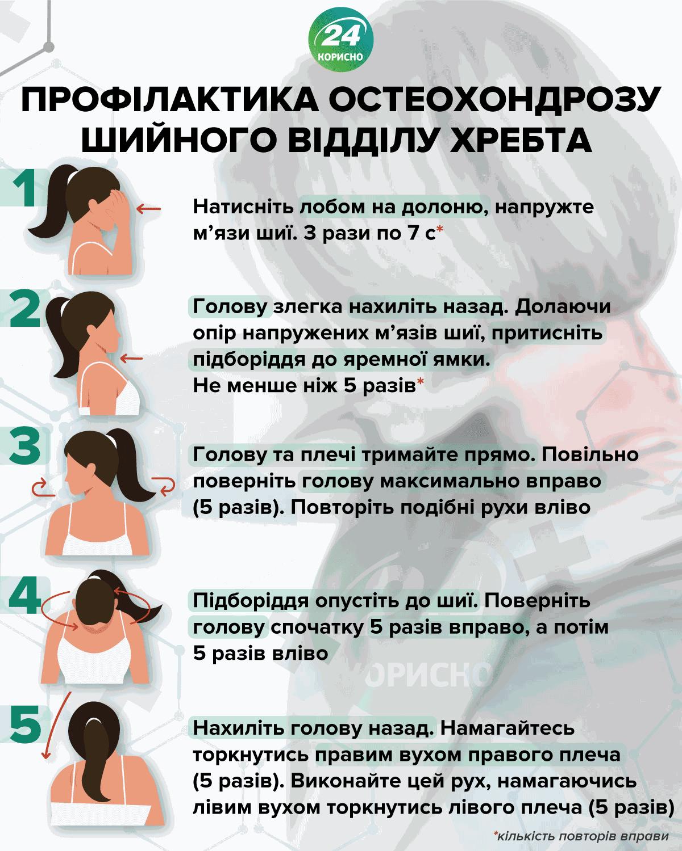 Як виконувати вправи для шиї