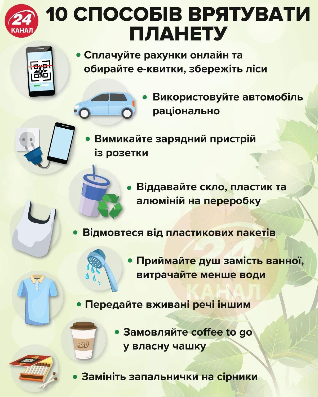 10 способов спасти планету / Инфографика 24 канала