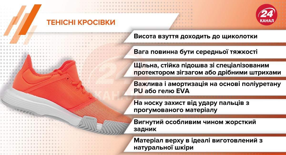 Тенісні кросівки