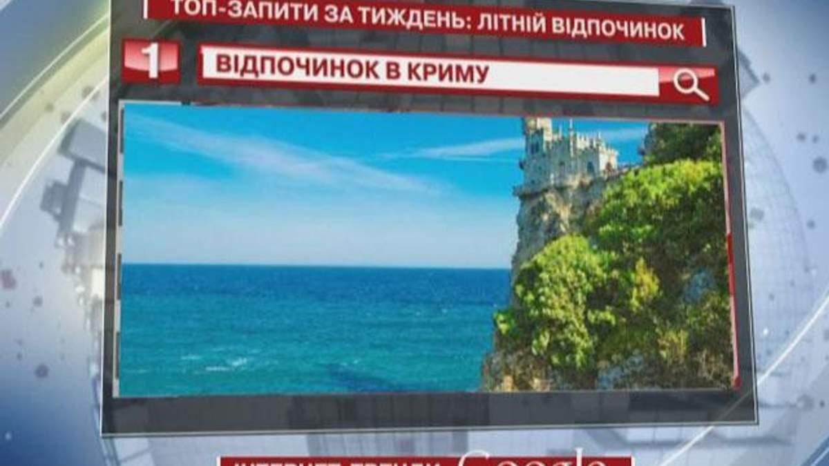 Найпопулярнішим літнім відпочинком користувачі Google визнали Крим