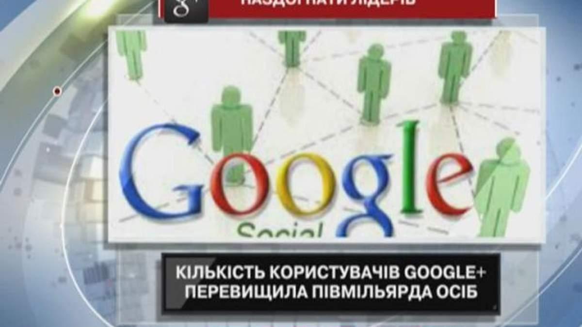 Кількість користувачів Google+ перевищила півмільярда осіб