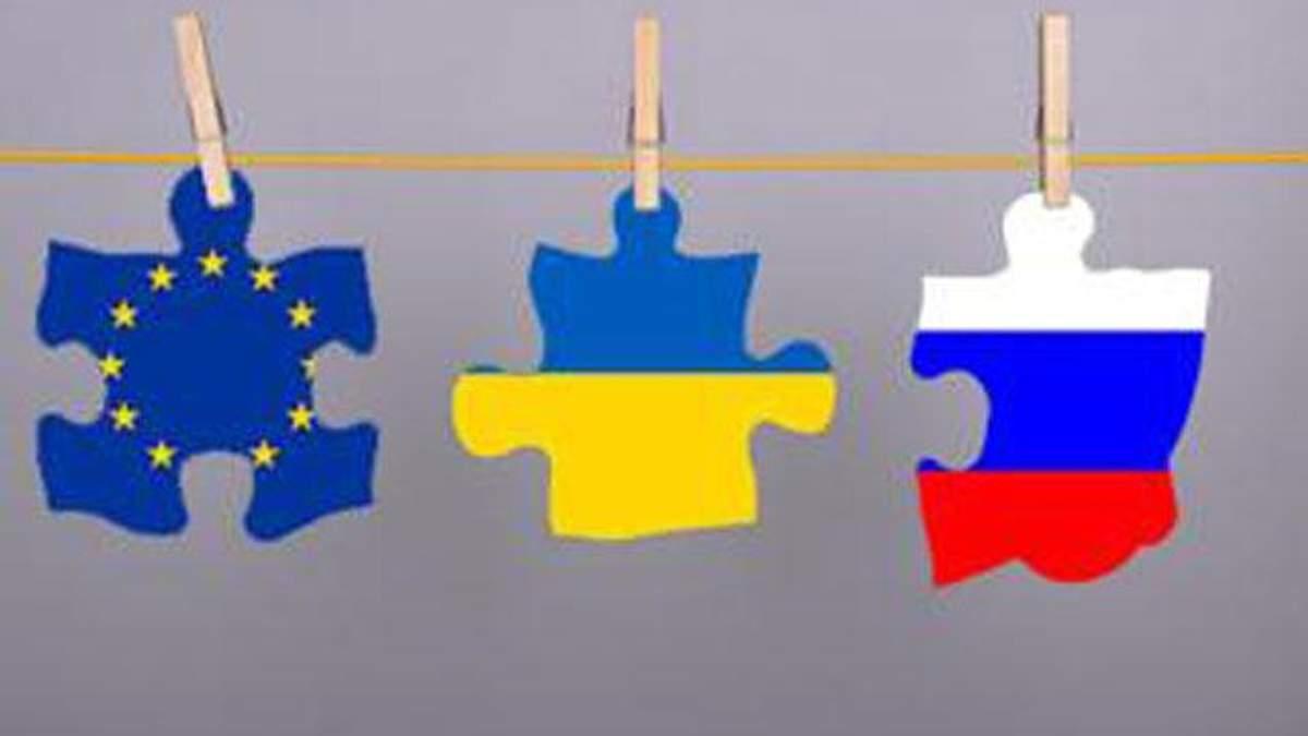Україна, ЄС, Митний Союз