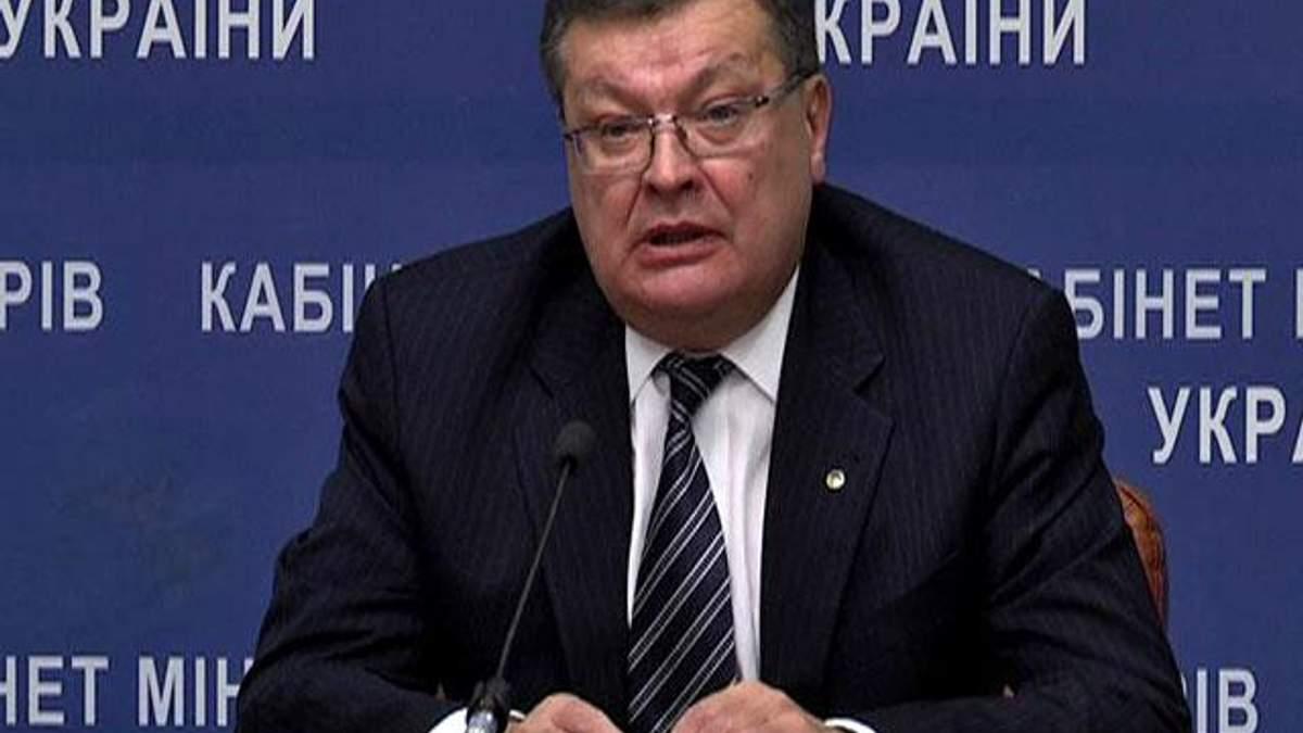 Стипендії виплатять за гроші російського кредиту, - Грищенко