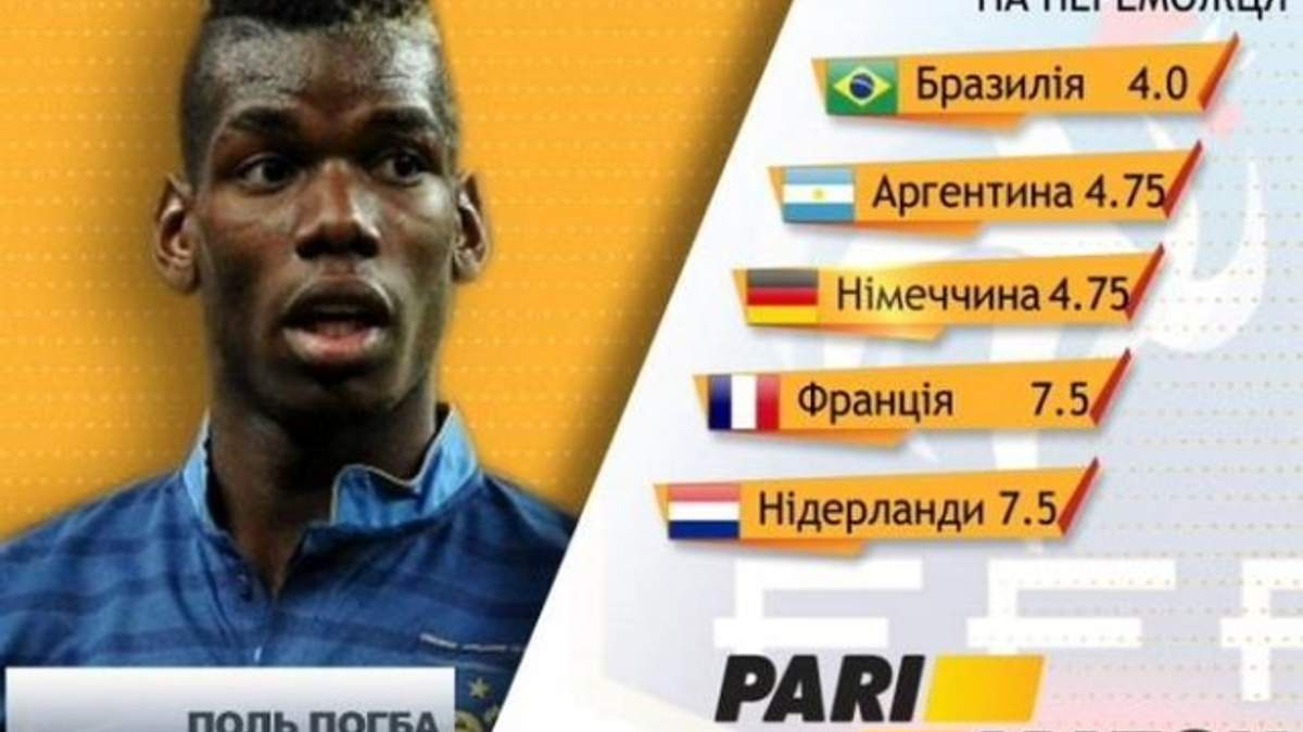 Зірки футболу: Поль Погба — найбільша помилка сера Алекса Фергюсона