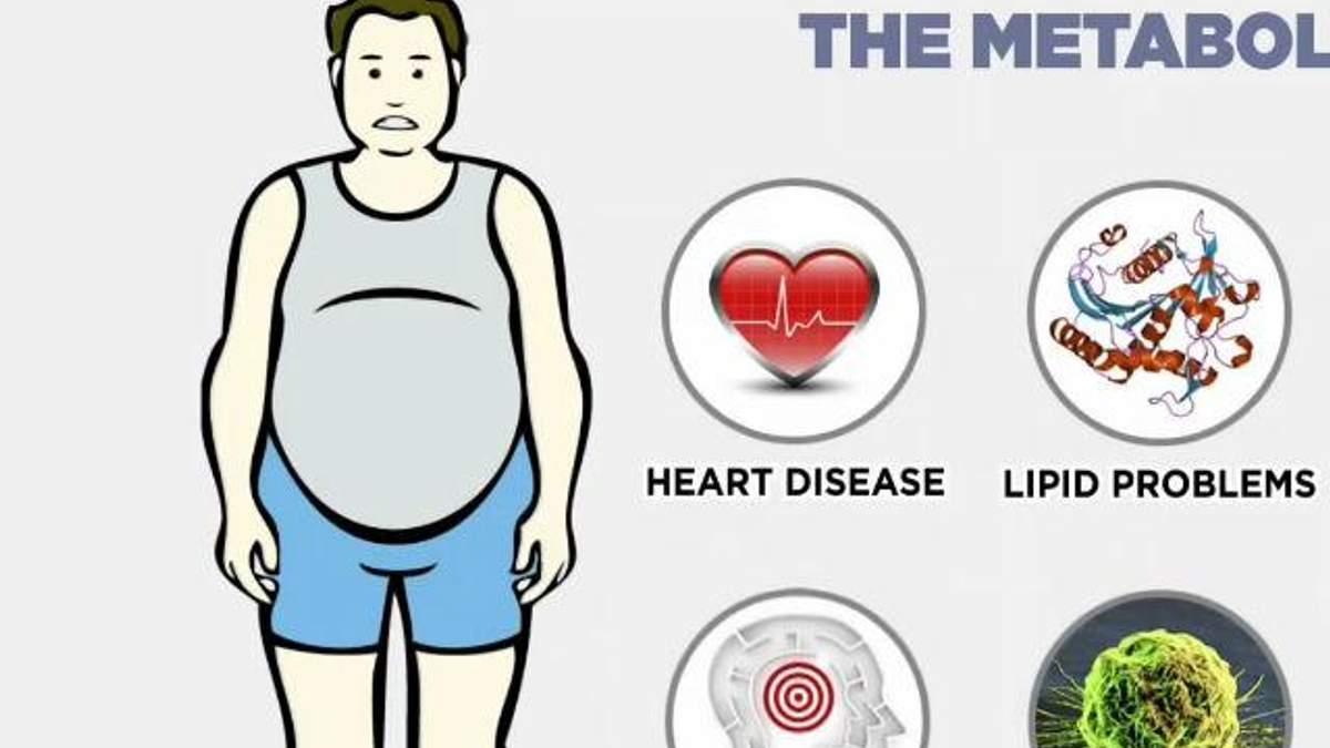 Факты о здоровье: прогнозируют, что к 2030 году половина населения США будет страдать ожирением