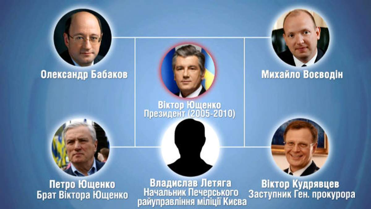 Российский след в украинском бизнесе — приближенные к Путину и сейчас зарабатывают на украинцах