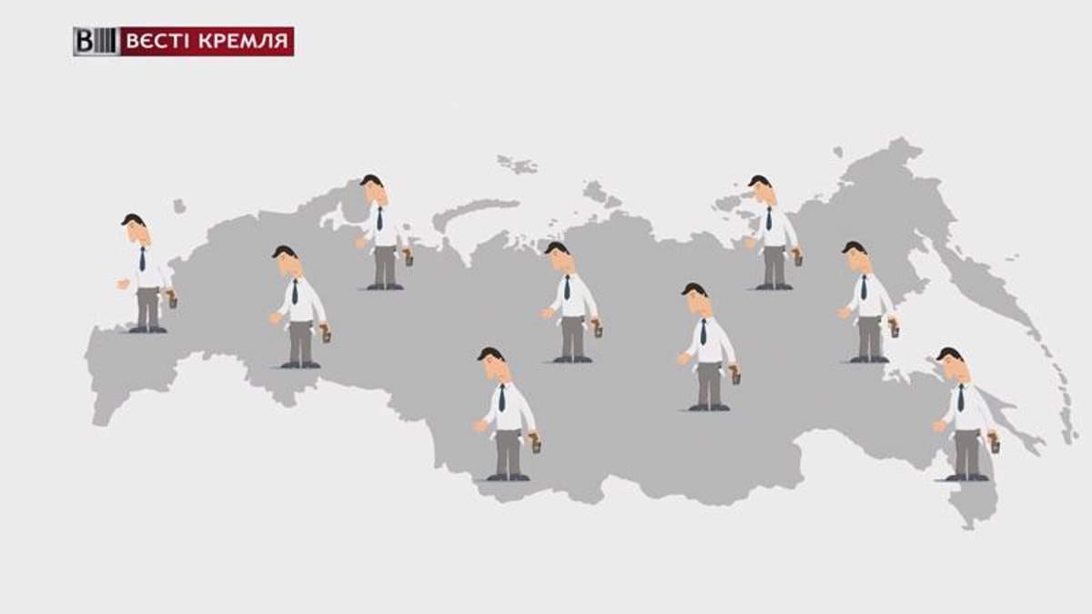 Мільйони росіян опинились за межею бідності