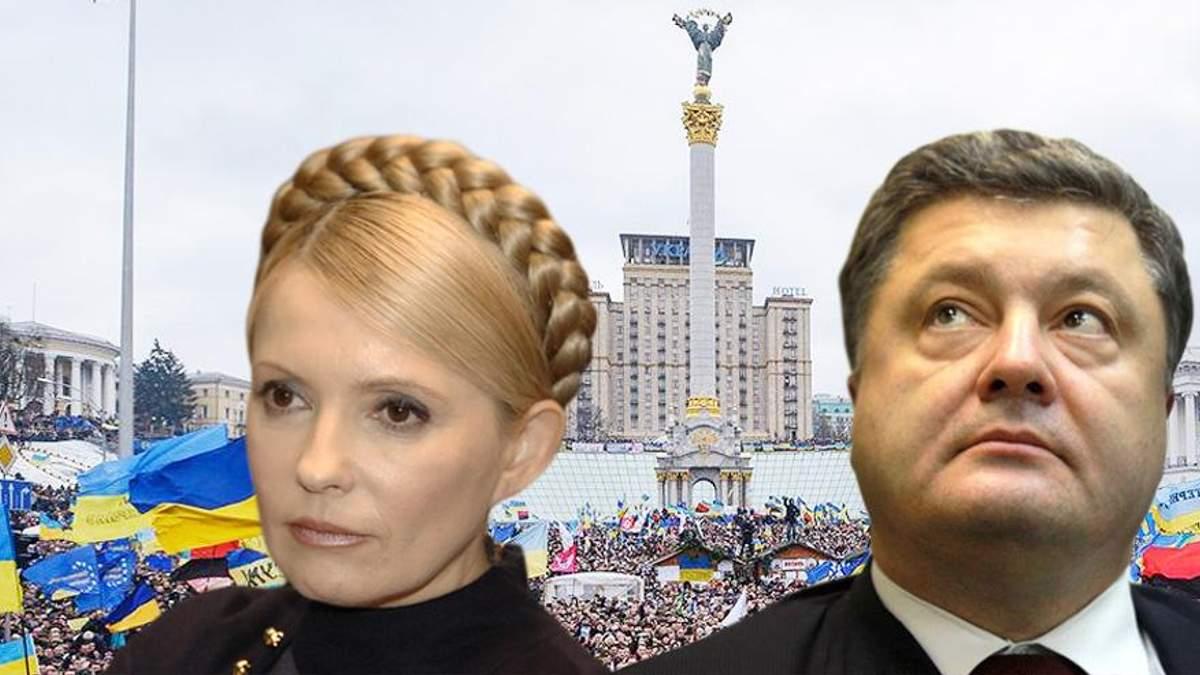 Тимошенко сравняла рейтинги с Порошенко