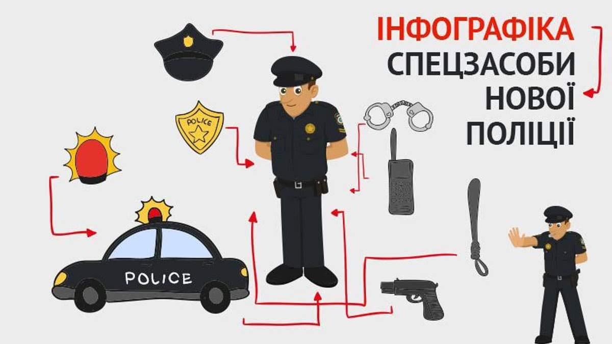 Поліція проти міліції: наручники, гумові кийки, електрошокери (Інфографіка)