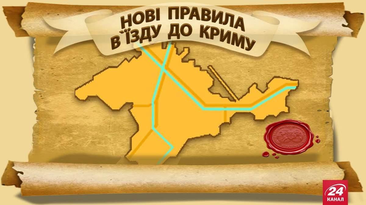 Новые правила въезда в Крым в инфографике