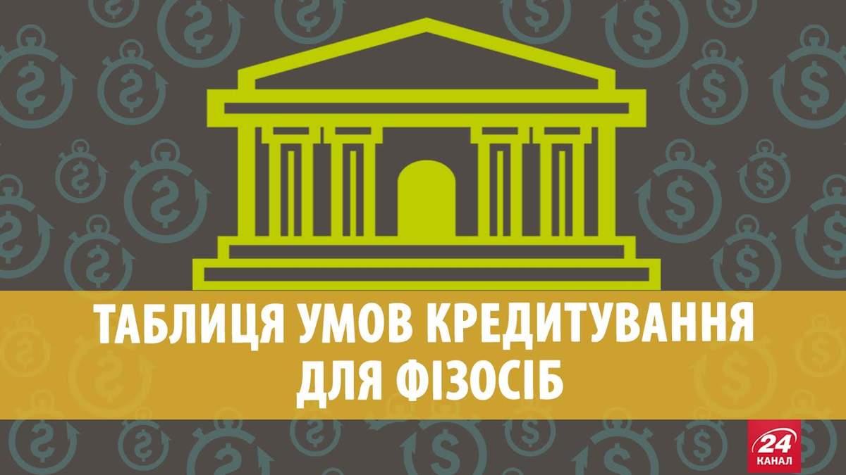 Як отримати гроші від держави