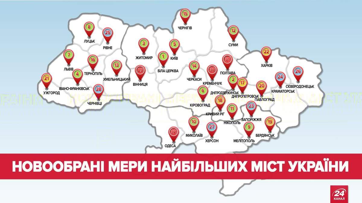 Кого ми обрали: підсумки другого туру місцевих виборів (Інфографіка)
