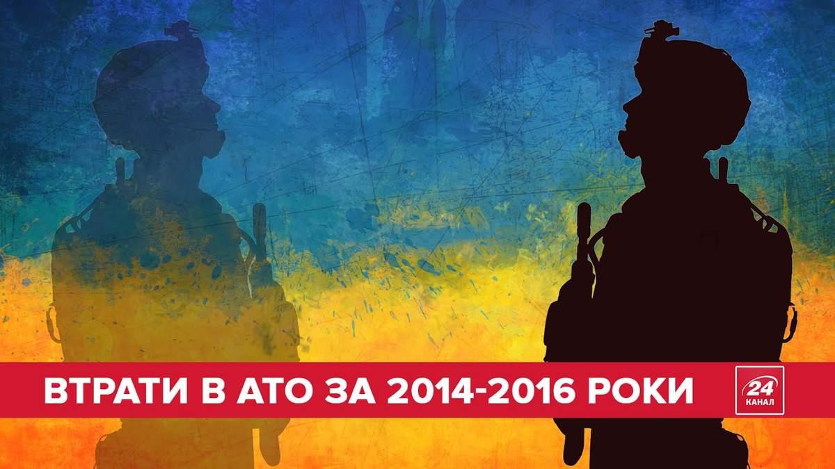 Страшні цифри: скільки загинуло українських військових у війні з Росією в інфографіці
