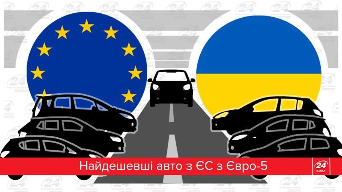 Экоавто из ЕС