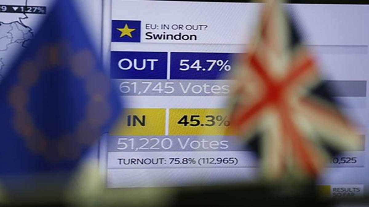 Brexit: британці здивували голосуванням