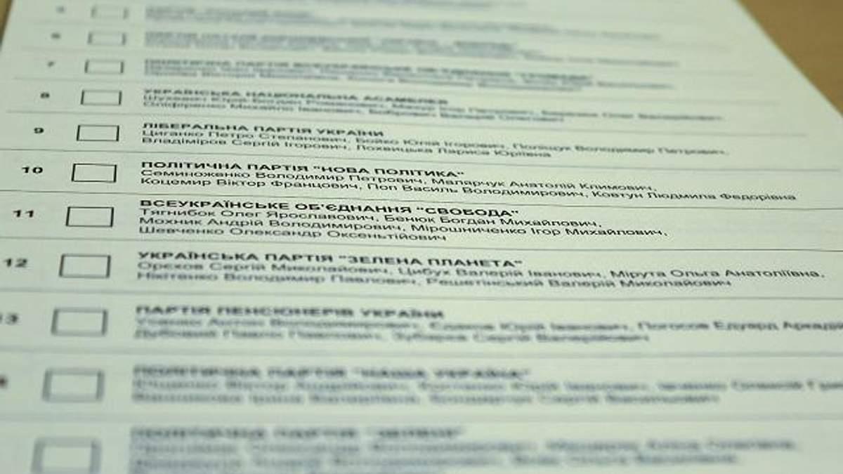 """Промежуточные выборы в Раду показали, что """"мажоритарка"""" – устарела"""