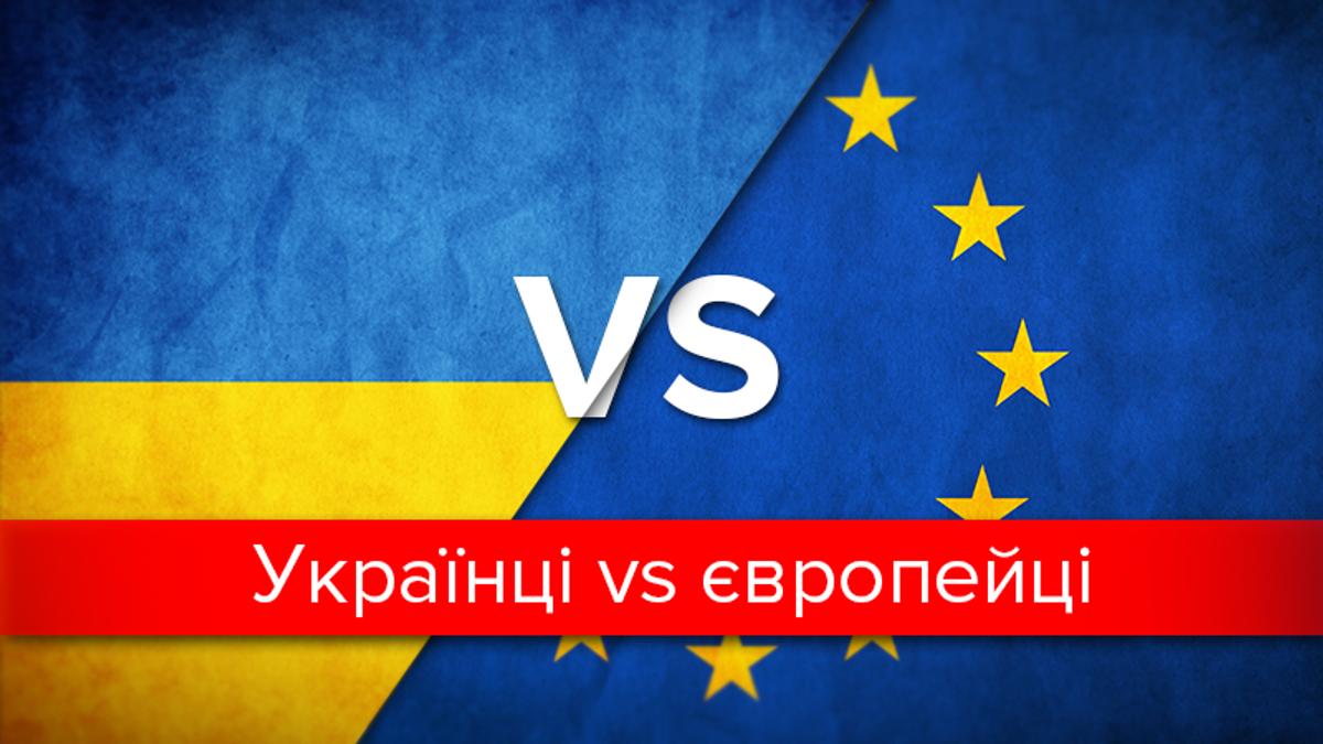 Чи близькі українцям європейські цінності?