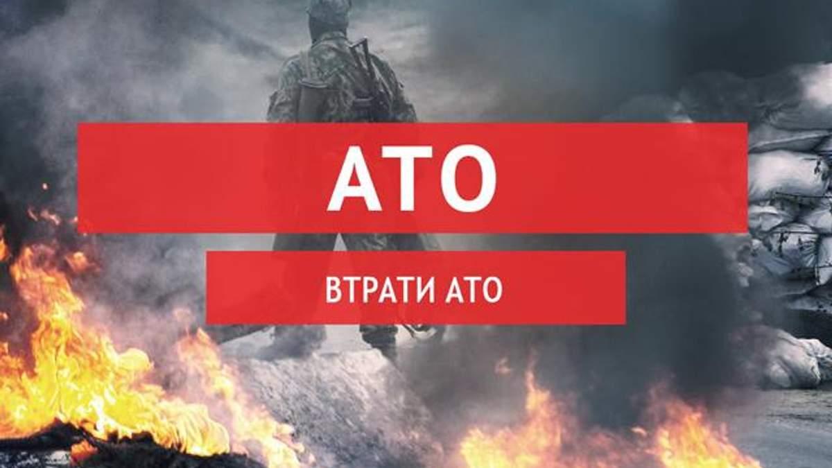 Потери в АТО 23 сентября: погиб один украинский боец