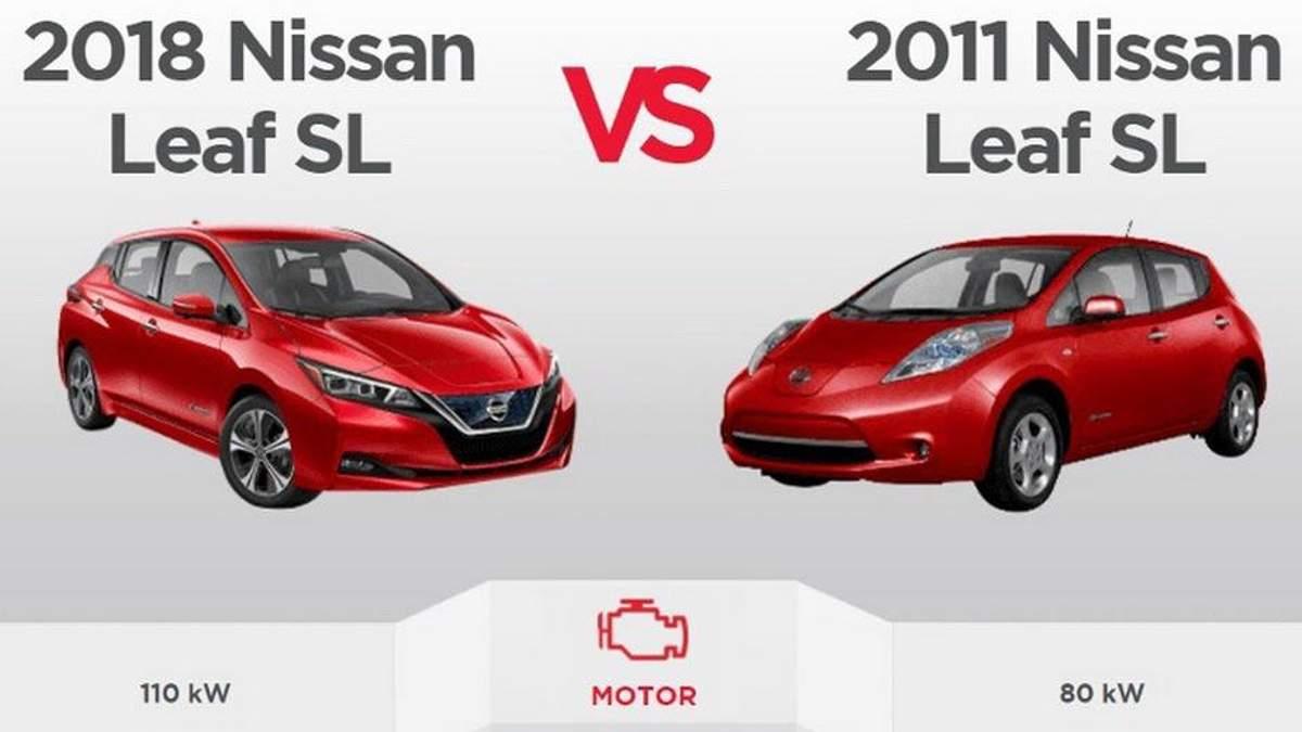 Nissan Leaf 2018 та 2011: порівняння