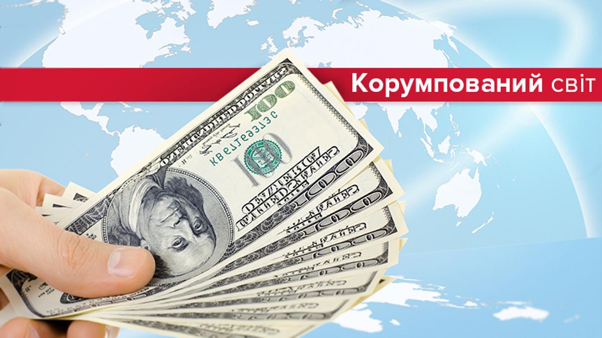 Ганебний рейтинг: Україна – найкорумпованіша країна Європи після Росії