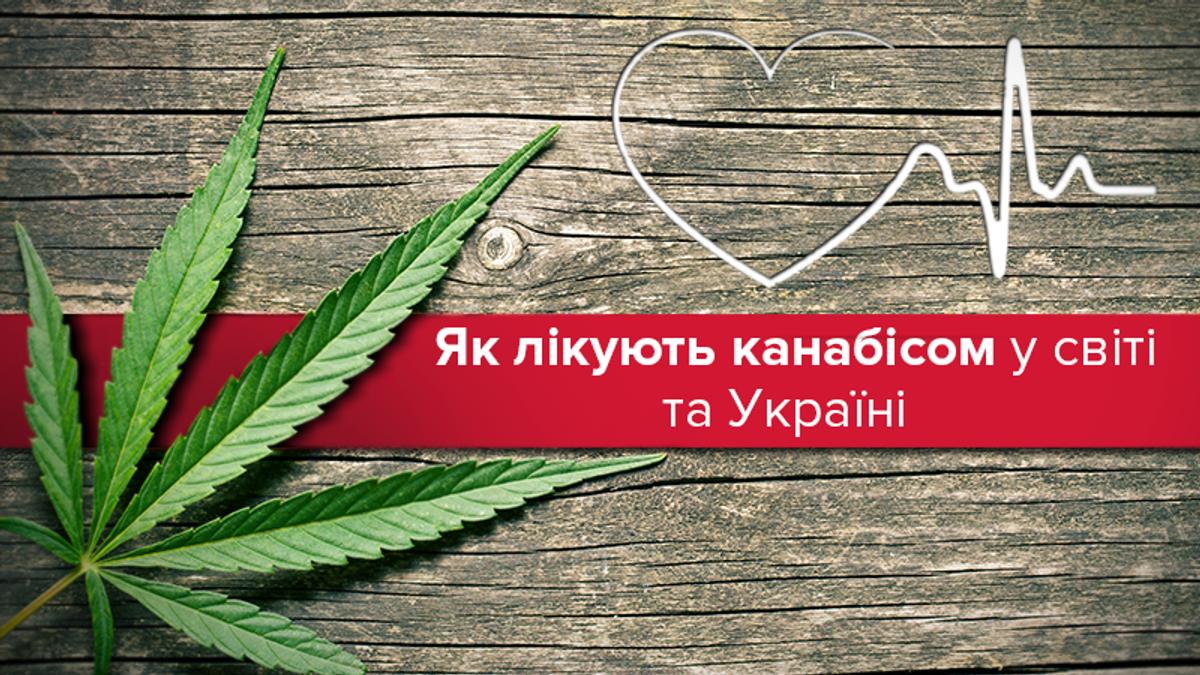 Лечим нервы марихуана символика конопля