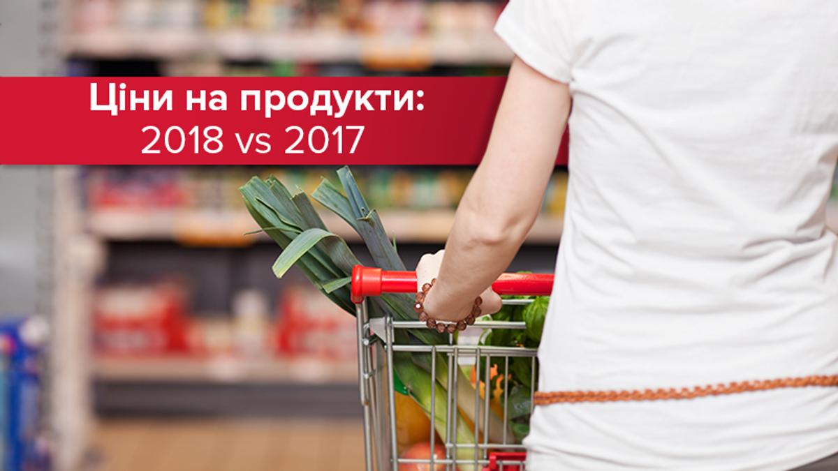 Ціни на продукти в Україні 2018