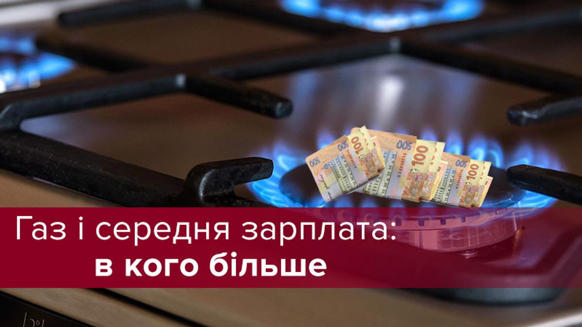 Ціни на газ в Україні 2018 – найнижчі