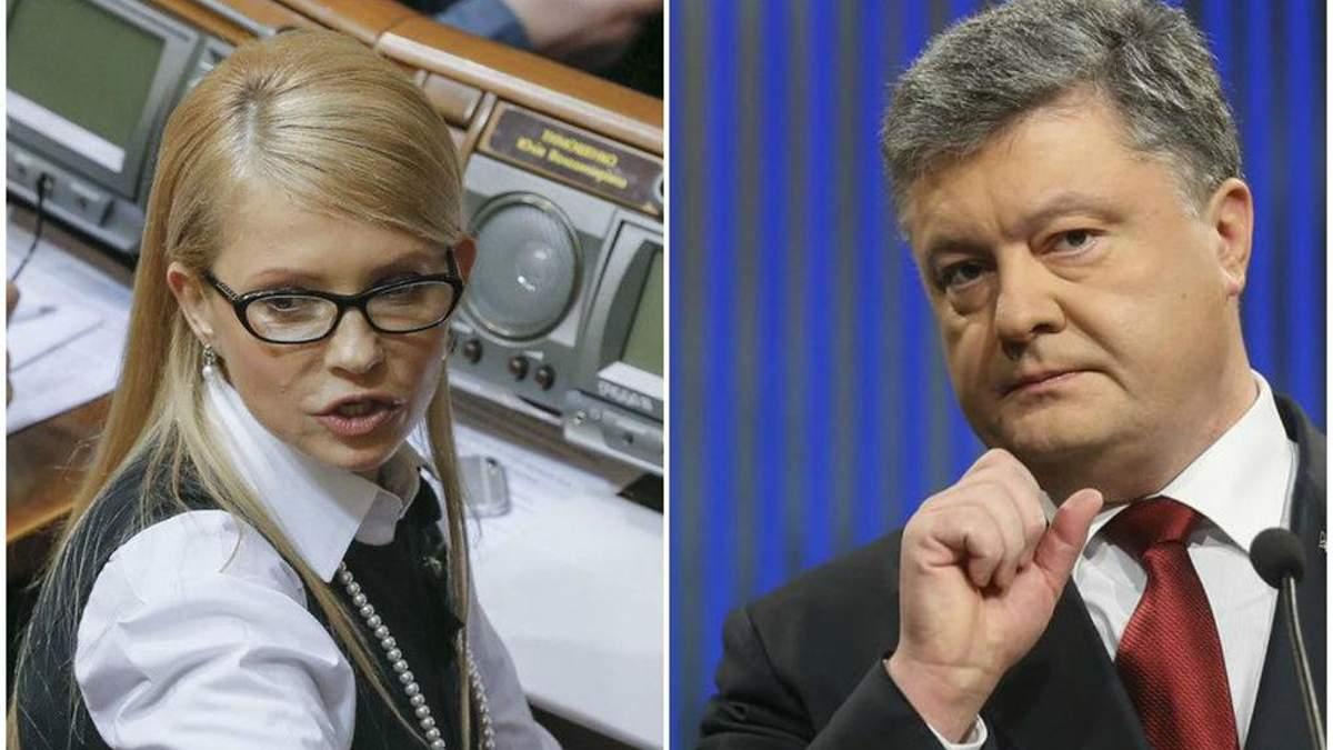Социсследования показывают стабильные рейтинги Тимошенко и Порошенко