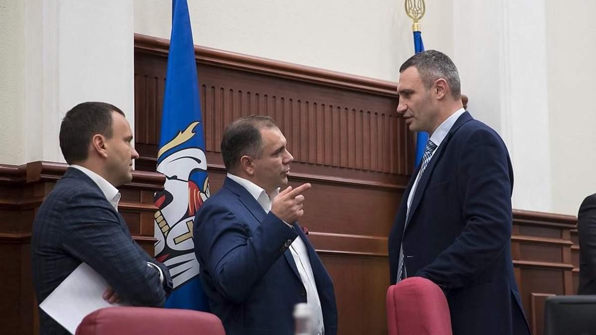 Відкриття засідання Київської міської ради