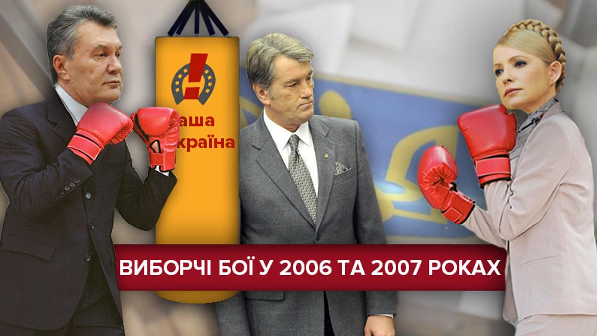 Особливості виборчої кампанії у 2006 та 2007 роках