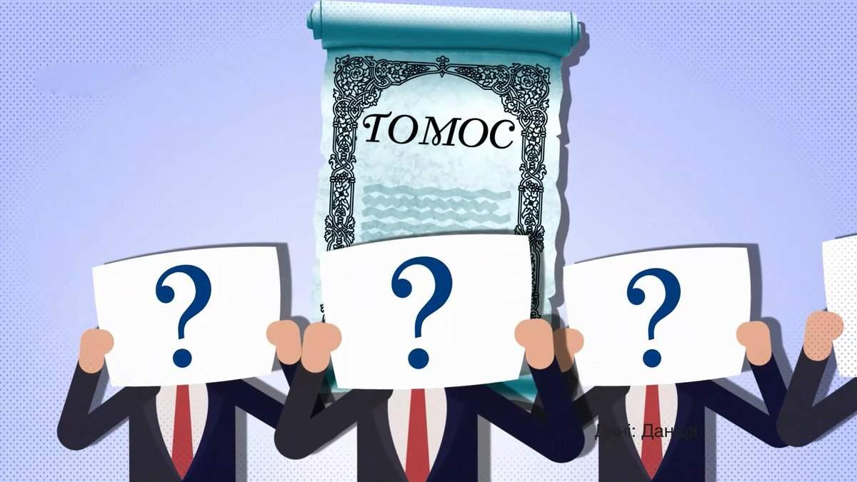 Скільки українців знають, що таке Томос: неочікувані дані