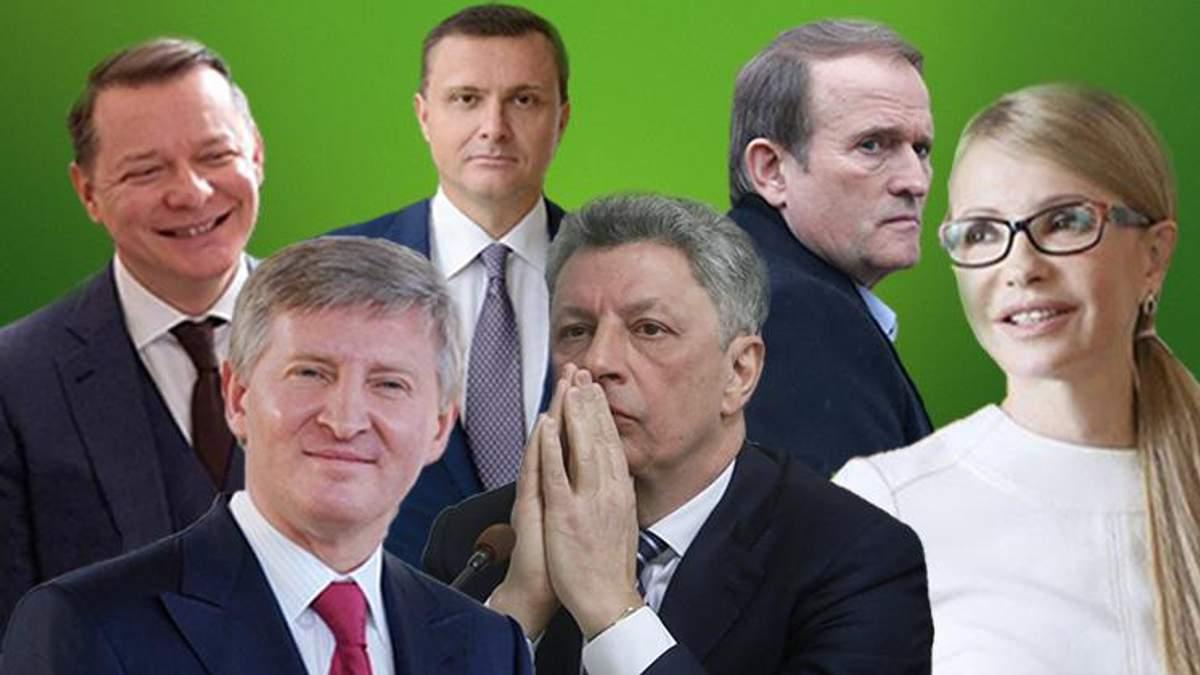 Выборы 2019 Украины - список кандидатов в президенты кого финансируют олигархи