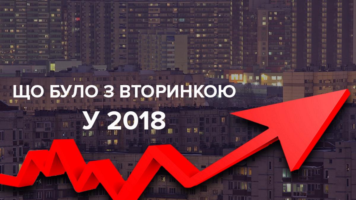 Вторинний ринок нерухомості України: де і як змінювались ціни у 2018 – інфографіка по містах