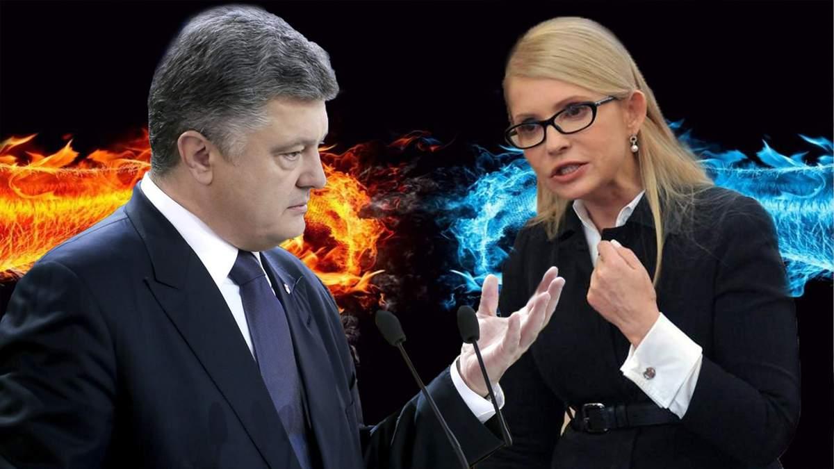 Как Тимошенко и Порошенко критиковали друг друга в Давосе