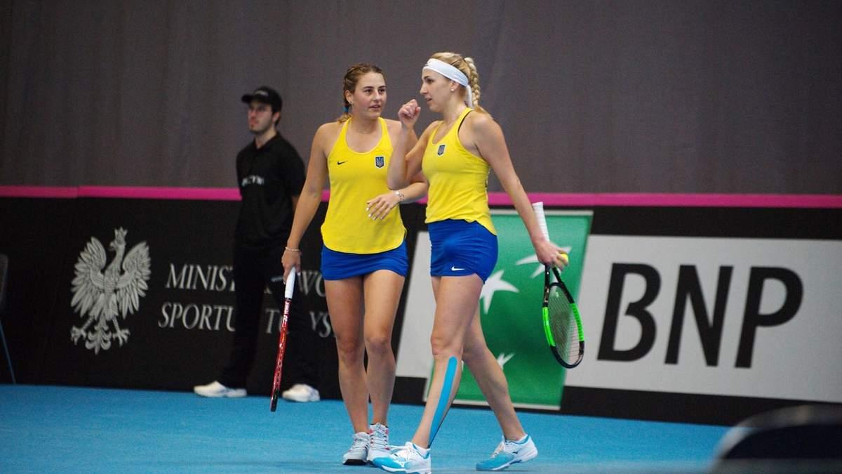 Збірна України з тенісу не вийшла до фіналу Кубка Федерації