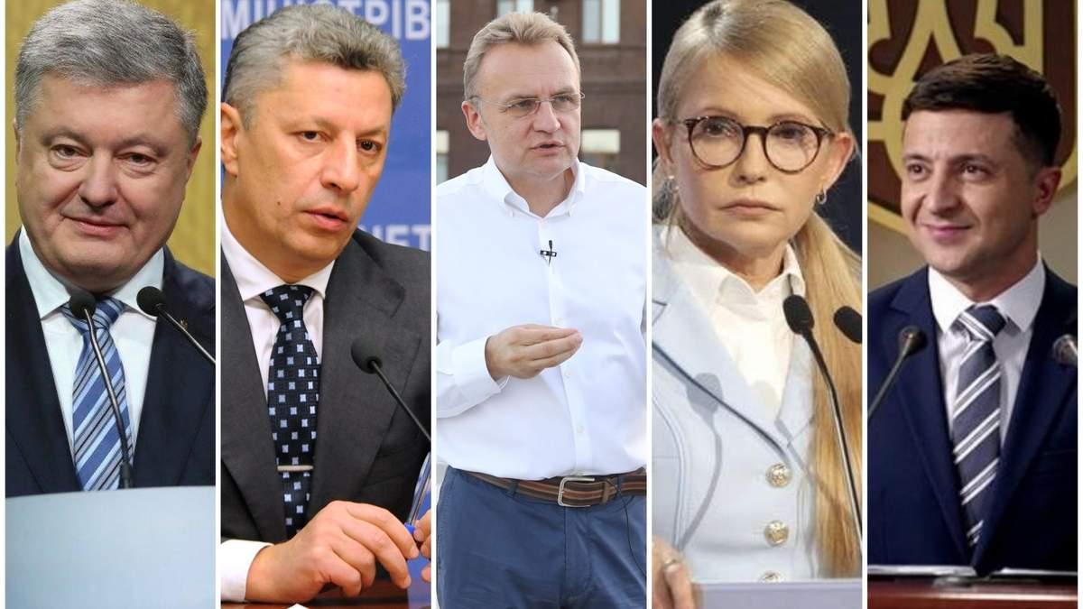 Выборы президента Украины 2019 - доходы кандидатов в президенты Украины 2019
