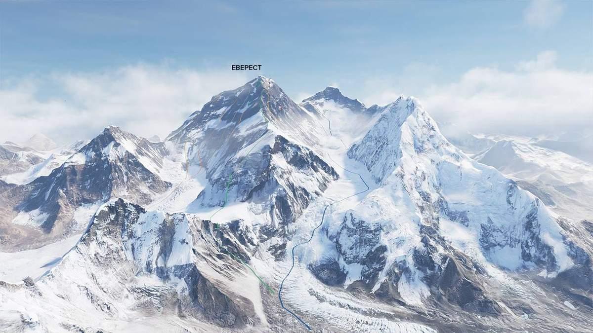 Эверест. Маршрут с севера. Главная, photo / Эверест. Маршрут с ... | 675x1200